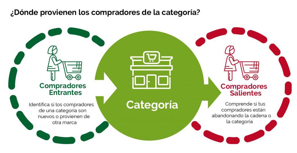 dichter & neira: Consumer Link