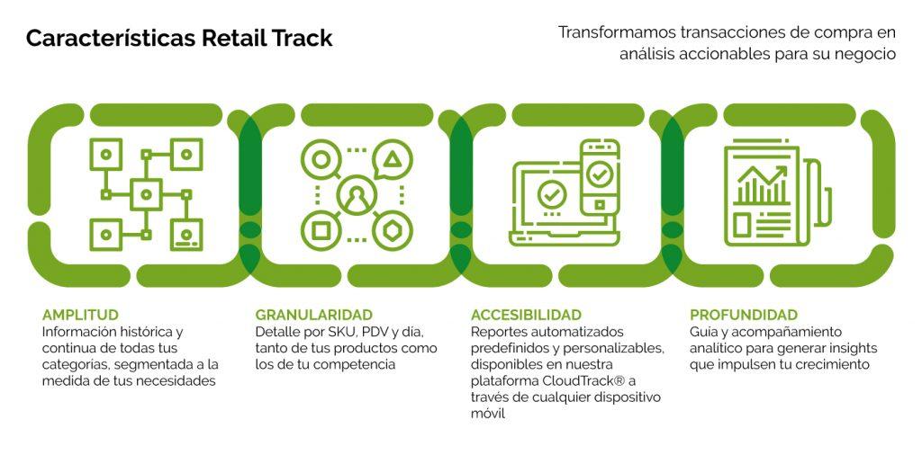 dichter & neira: Características Retail Track